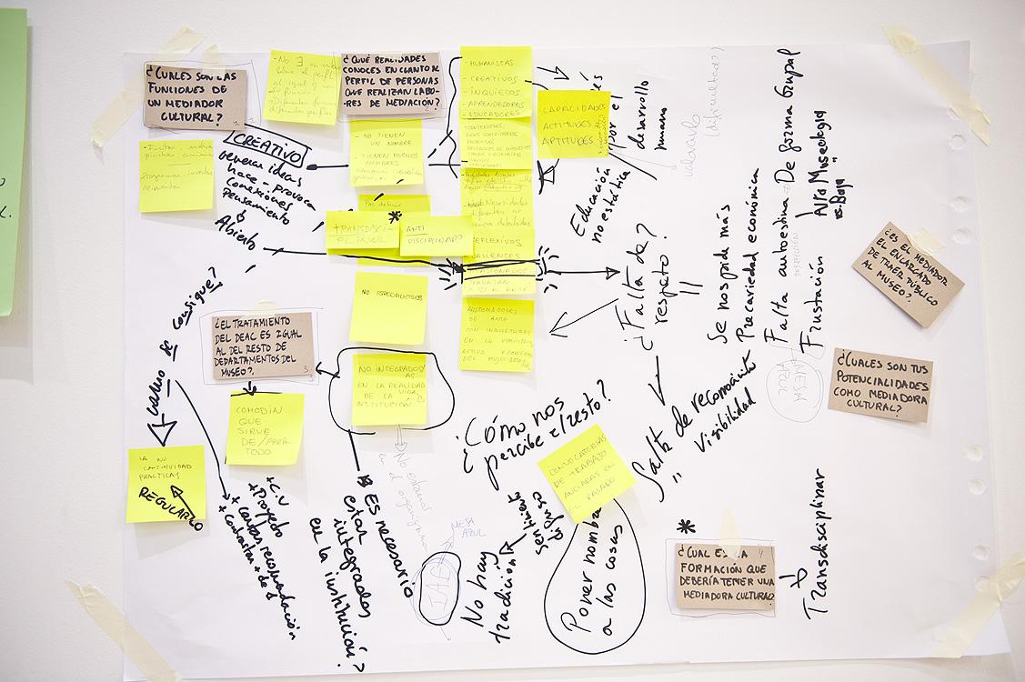conclusiones-de-una-de-las-mesas-de-trabajo_encuentro-avalem_valencia